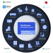 cover newsletter state of the art JoinPad new member of Qualcomm XR enterprise program